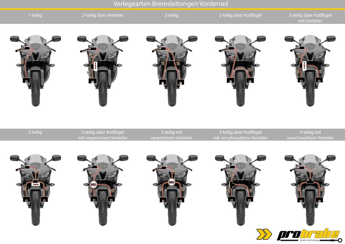 probrake Motorrad Stahlflex Leitungen Verlegearten